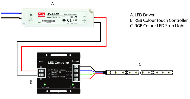 how to wire an rgb colour led light diagram included
